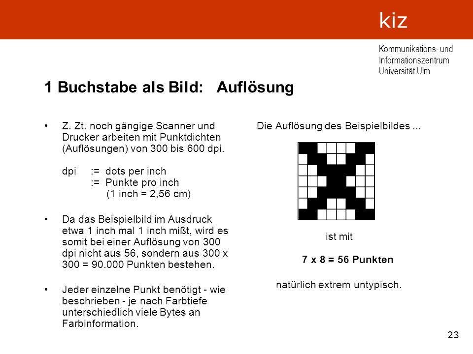 23 Kommunikations- und Informationszentrum Universität Ulm kiz 1 Buchstabe als Bild: Auflösung Z. Zt. noch gängige Scanner und Drucker arbeiten mit Pu