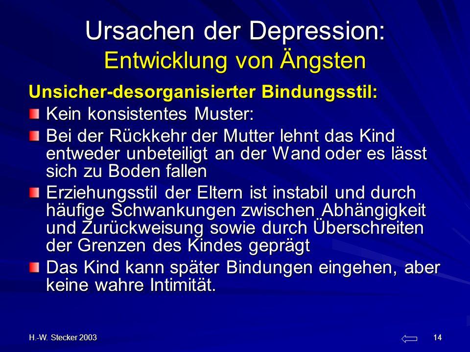 H.-W. Stecker 2003 14 Ursachen der Depression: Entwicklung von Ängsten Unsicher-desorganisierter Bindungsstil: Kein konsistentes Muster: Bei der Rückk