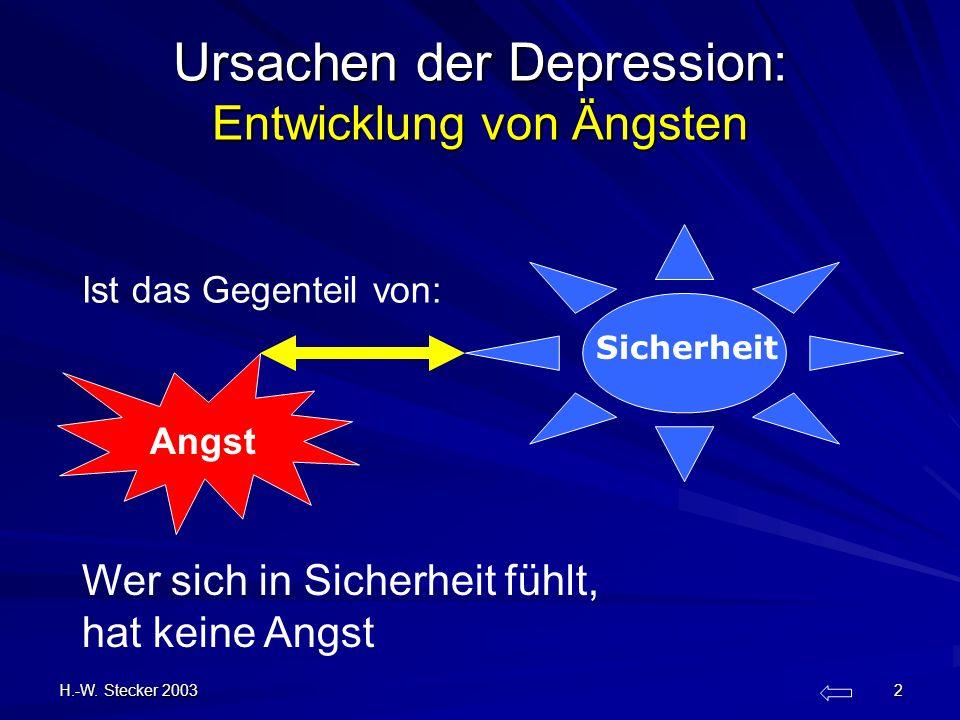 H.-W. Stecker 2003 2 Ursachen der Depression: Entwicklung von Ängsten Angst Sicherheit Ist das Gegenteil von: Wer sich in Sicherheit fühlt, hat keine
