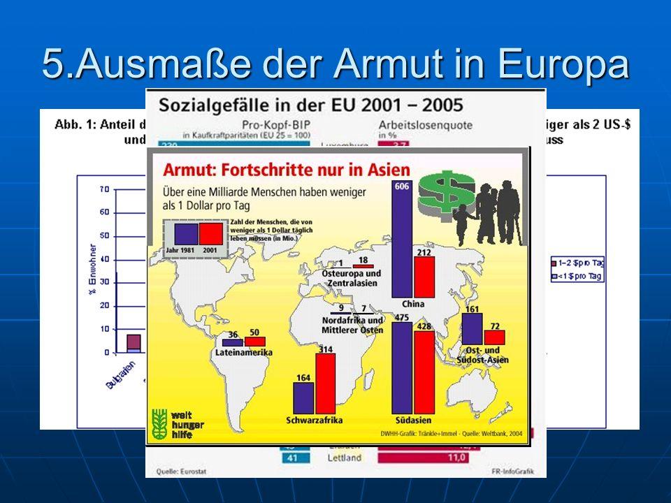 5.Ausmaße der Armut in Europa