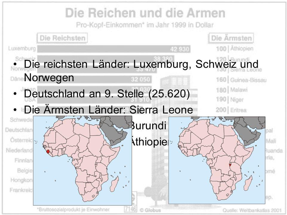 Die reichsten Länder: Luxemburg, Schweiz und Norwegen Deutschland an 9. Stelle (25.620) Die Ärmsten Länder: Sierra Leone Burundi Äthiopien