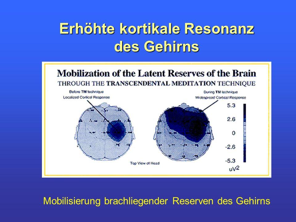 Erhöhte kortikale Resonanz des Gehirns Mobilisierung brachliegender Reserven des Gehirns