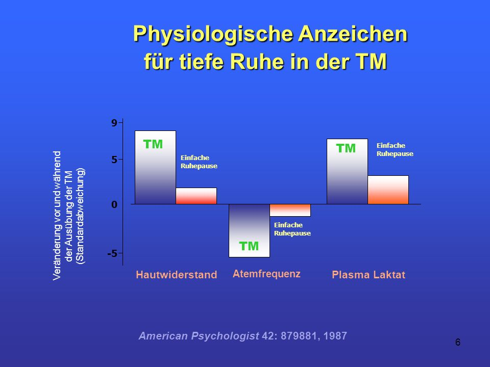 7 Physiologische Auswirkungen der Transzendentalen Meditation Niedrigere Herzfrequenz Reduzierte Atemfrequenz Niedrigerer Blutdruck Geringere Cortisolwerte Erhöhte Freisetzung von Serotonin Weniger freie Sauerstoff-Radikale