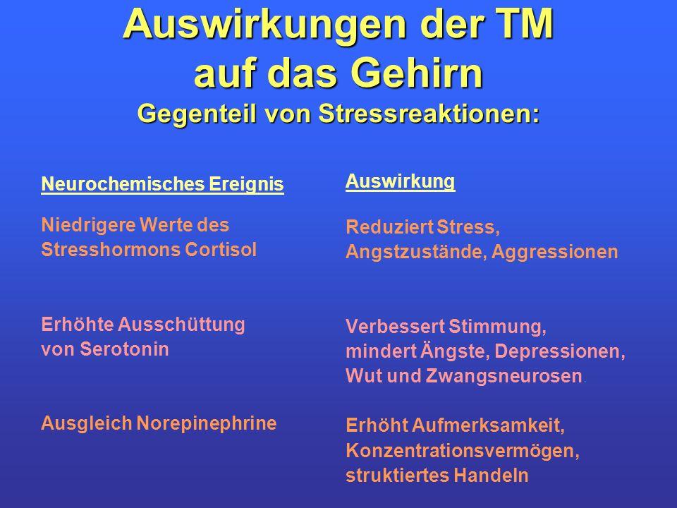 Auswirkungen der TM auf das Gehirn Gegenteil von Stressreaktionen: Niedrigere Werte des Stresshormons Cortisol Erhöhte Ausschüttung von Serotonin Ausg