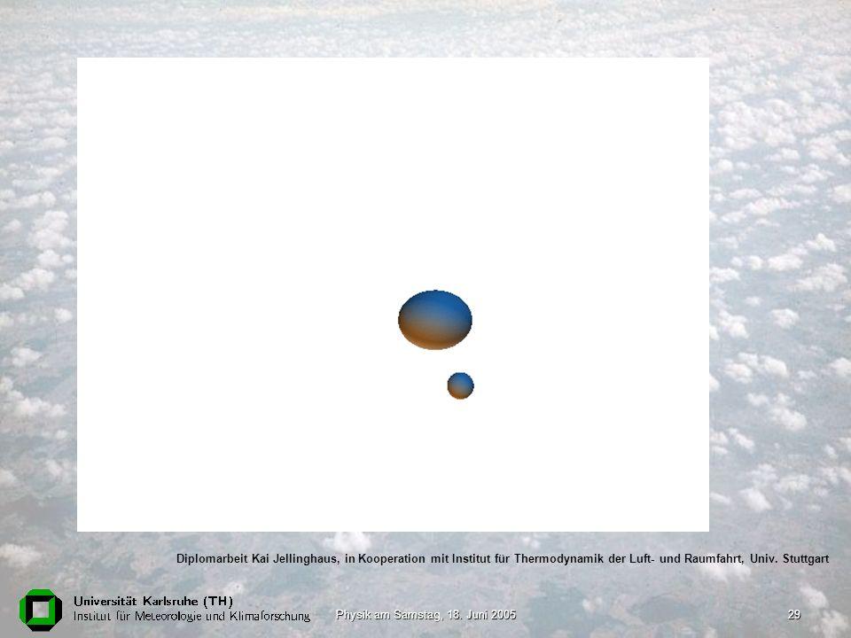 Physik am Samstag, 18. Juni 200529 Diplomarbeit Kai Jellinghaus, in Kooperation mit Institut für Thermodynamik der Luft- und Raumfahrt, Univ. Stuttgar