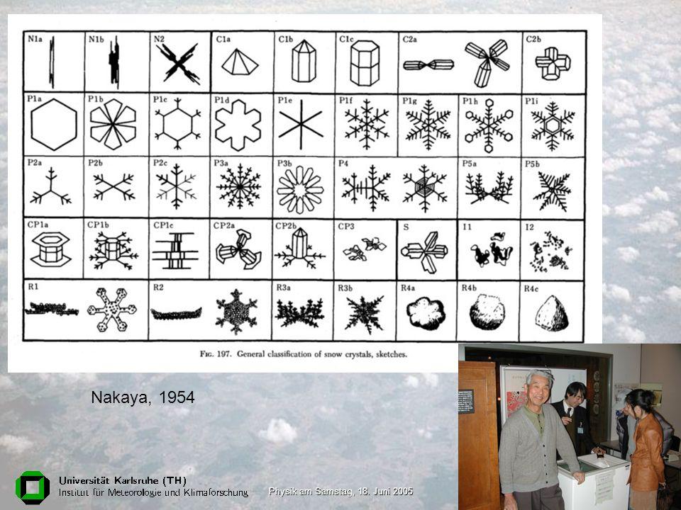 Physik am Samstag, 18. Juni 200534 Nakaya, 1954