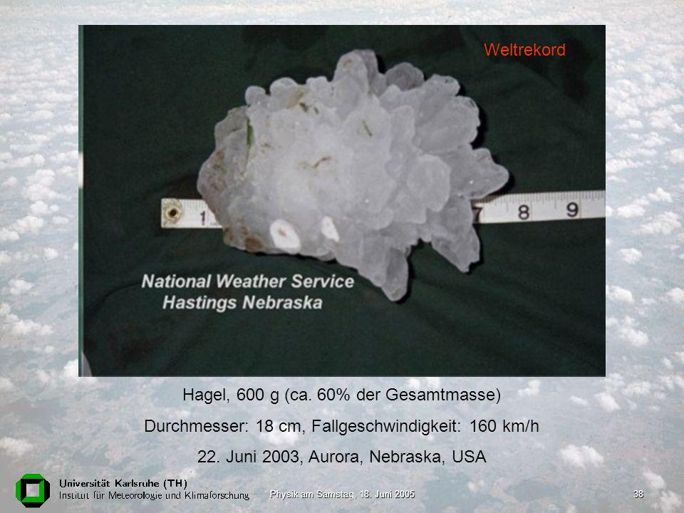 Physik am Samstag, 18. Juni 200538 Hagel, 600 g (ca. 60% der Gesamtmasse) Durchmesser: 18 cm, Fallgeschwindigkeit: 160 km/h 22. Juni 2003, Aurora, Neb
