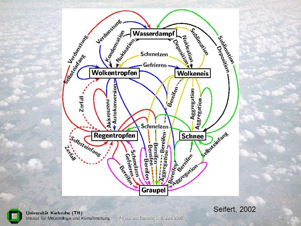 Physik am Samstag, 18. Juni 200546 Seifert, 2002