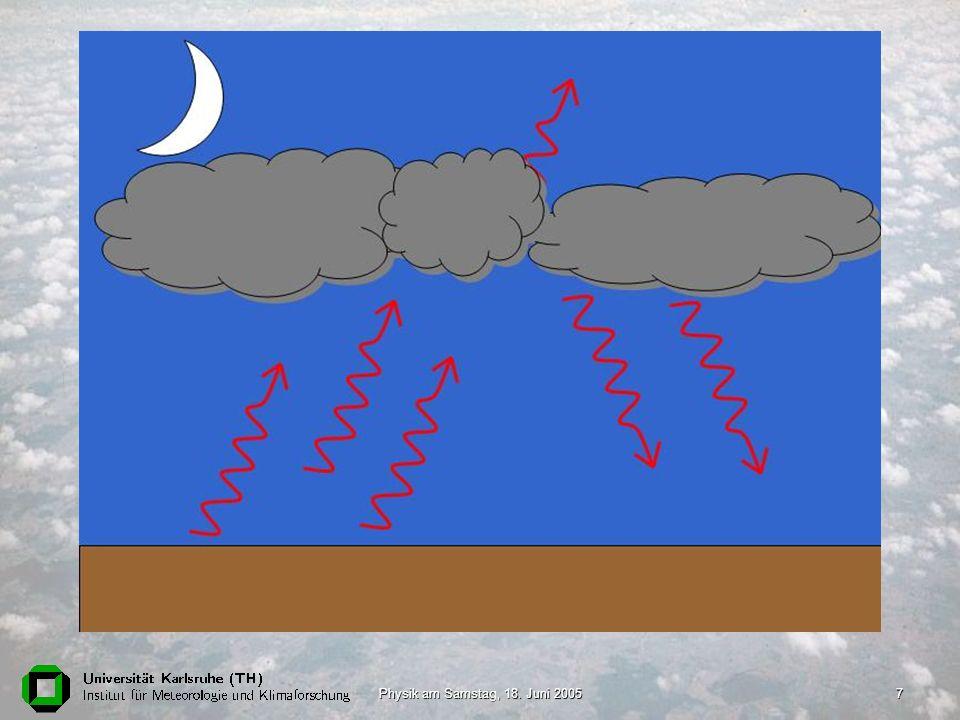 Physik am Samstag, 18. Juni 200548 Berechnungen von Wolken (2)