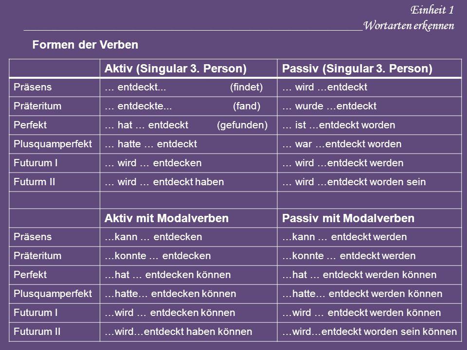 Einheit 1 ____________________________________________________Wortarten erkennen Formen der Verben Aktiv (Singular 3. Person)Passiv (Singular 3. Perso