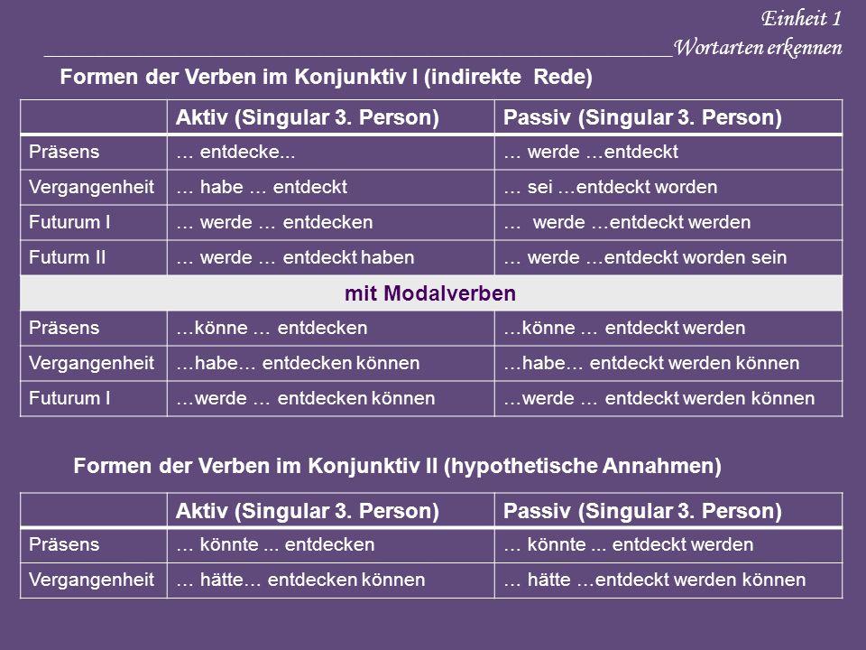 Einheit 1 ____________________________________________________Wortarten erkennen Formen der Verben im Konjunktiv I (indirekte Rede) Aktiv (Singular 3.