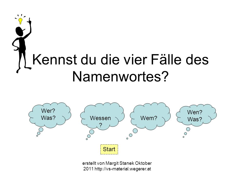 erstellt von Margit Stanek Oktober 2011 http://vs-material.wegerer.at Kennst du die vier Fälle des Namenwortes? Wer? Was? Wessen ? Wem? Wen? Was? Star