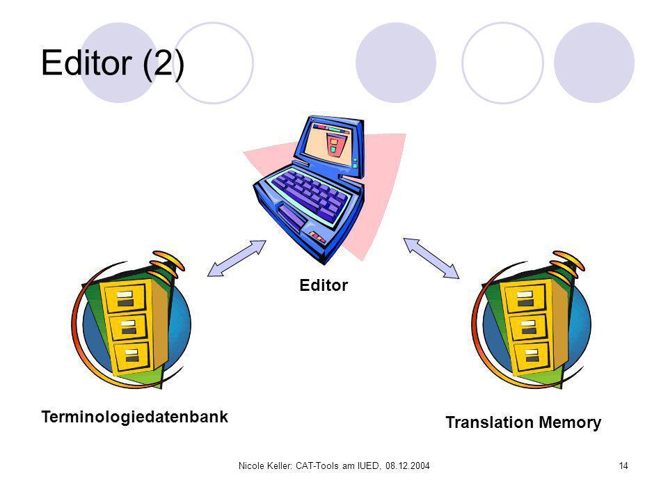 Nicole Keller: CAT-Tools am IUED, 08.12.200414 Editor (2) Editor Terminologiedatenbank Translation Memory