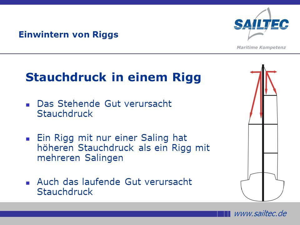 www.sailtec.de Einwintern von Riggs Durchbiegung des Mastes Das Durchbiegen des Mastes führt auf Dauer zu Ermüdungserscheinungen Besonders in der Decksdurchführung Stark betroffen sind ältere, sehr flexible IOR- Masten