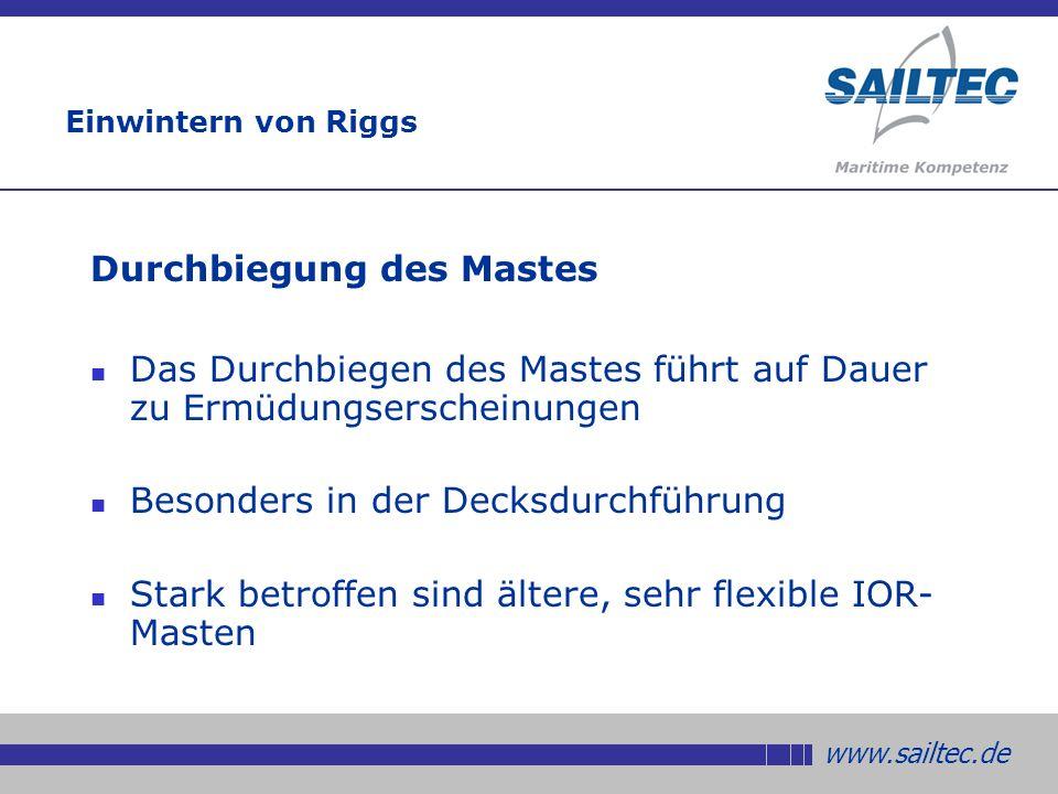 www.sailtec.de Stehendes und Laufendes Gut bei Yachten