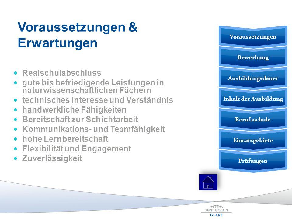 Bewerbungen und weitere Fragen bitte an : Flachglas Torgau GmbH Personalabteilung Frau Schart Solarstraße 1 04860 Torgau Bewerbung Prüfungen Einsatzgebiete BerufsschuleInhalt der AusbildungAusbildungsdauerBewerbung Voraussetzungen