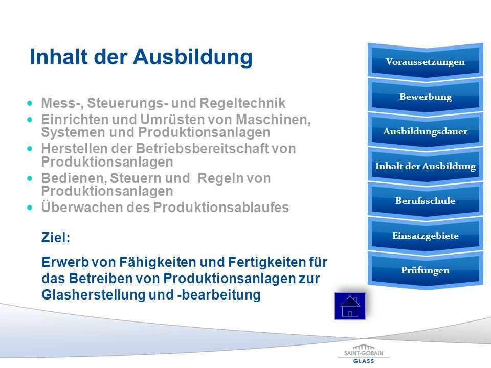 Mess-, Steuerungs- und Regeltechnik Einrichten und Umrüsten von Maschinen, Systemen und Produktionsanlagen Herstellen der Betriebsbereitschaft von Pro