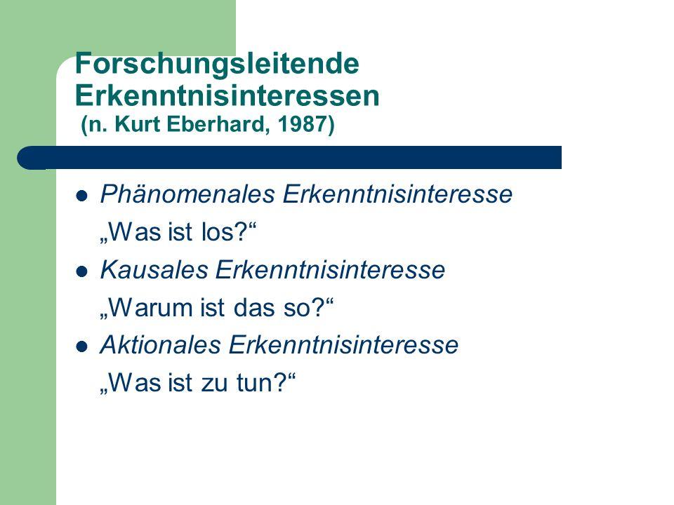 Forschungsleitende Erkenntnisinteressen (n. Kurt Eberhard, 1987) Phänomenales Erkenntnisinteresse Was ist los? Kausales Erkenntnisinteresse Warum ist