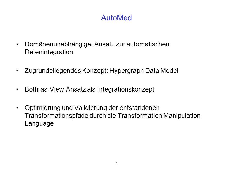 8 Anwendungsbeispiel (II) Person 1.addNode(Fachgebiet, {Mathe, Info}) 2.