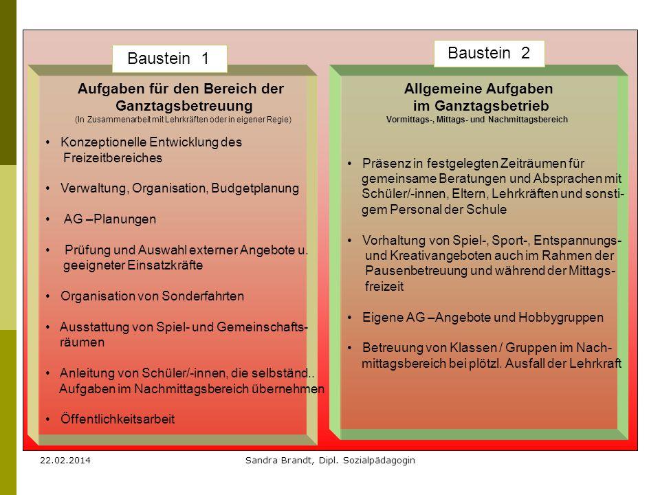 22.02.2014Sandra Brandt, Dipl. Sozialpädagogin Aufgaben für den Bereich der Ganztagsbetreuung (In Zusammenarbeit mit Lehrkräften oder in eigener Regie