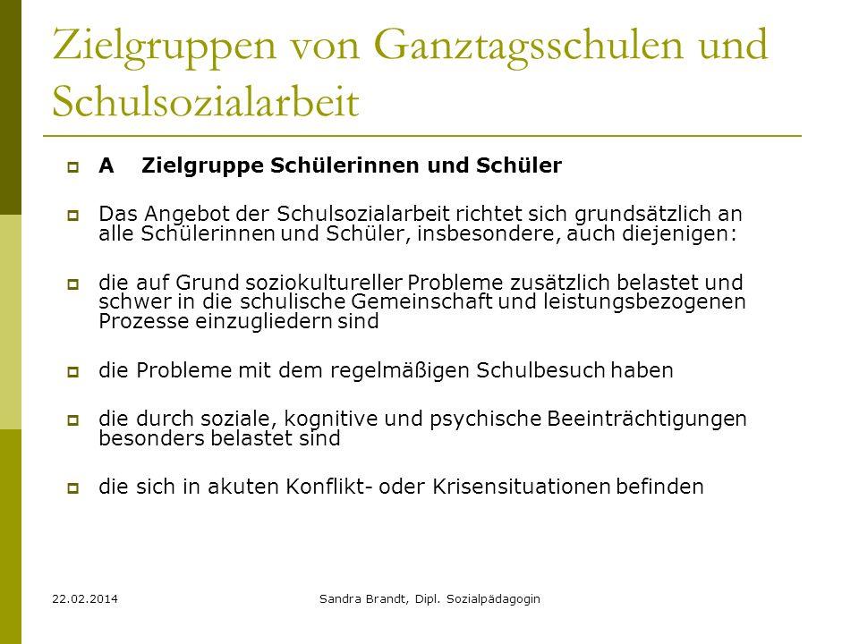 22.02.2014Sandra Brandt, Dipl.