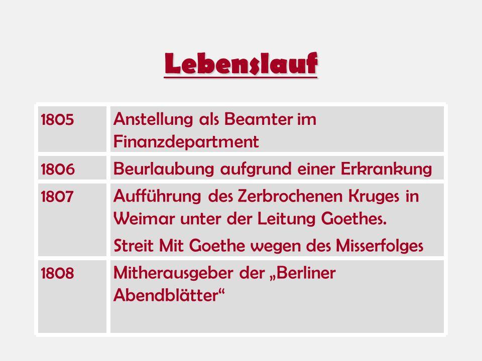 Lebenslauf Mitherausgeber der Berliner Abendblätter 1808 Aufführung des Zerbrochenen Kruges in Weimar unter der Leitung Goethes. Streit Mit Goethe weg