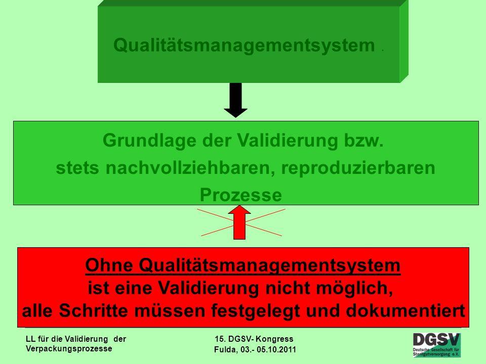 LL für die Validierung der Verpackungsprozesse 15. DGSV- Kongress Fulda, 03.- 05.10.2011 Grundlage der Validierung bzw. stets nachvollziehbaren, repro