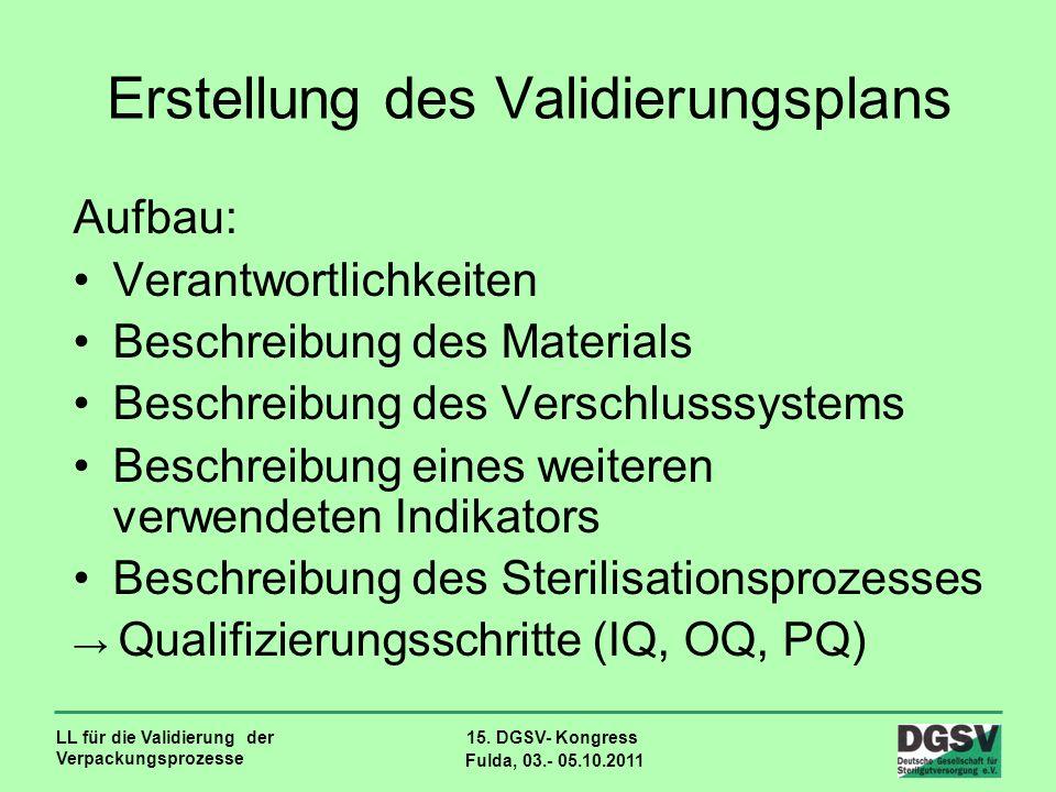 LL für die Validierung der Verpackungsprozesse 15. DGSV- Kongress Fulda, 03.- 05.10.2011 Erstellung des Validierungsplans Aufbau: Verantwortlichkeiten