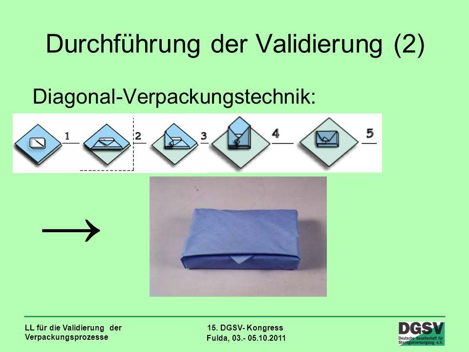 LL für die Validierung der Verpackungsprozesse 15. DGSV- Kongress Fulda, 03.- 05.10.2011 Durchführung der Validierung (2) Diagonal-Verpackungstechnik: