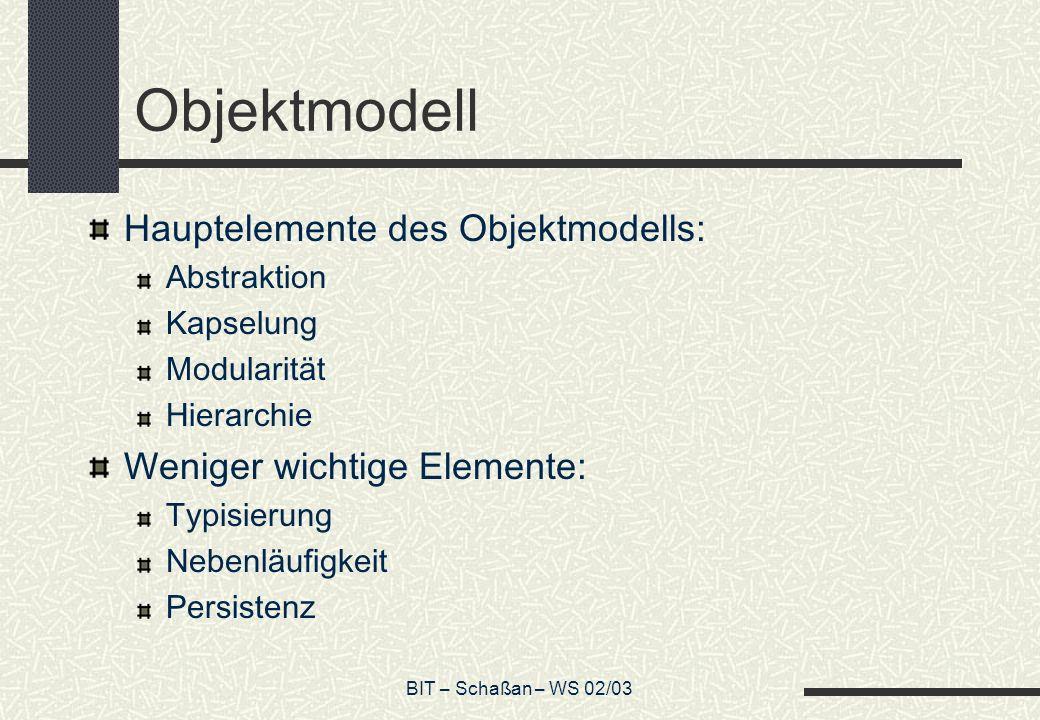 BIT – Schaßan – WS 02/03 Objektmodell Hauptelemente des Objektmodells: Abstraktion Kapselung Modularität Hierarchie Weniger wichtige Elemente: Typisierung Nebenläufigkeit Persistenz