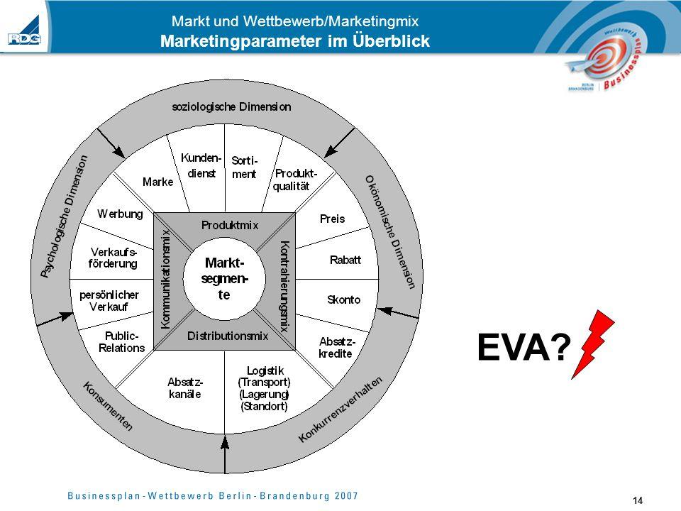 14 Markt und Wettbewerb/Marketingmix Marketingparameter im Überblick EVA?