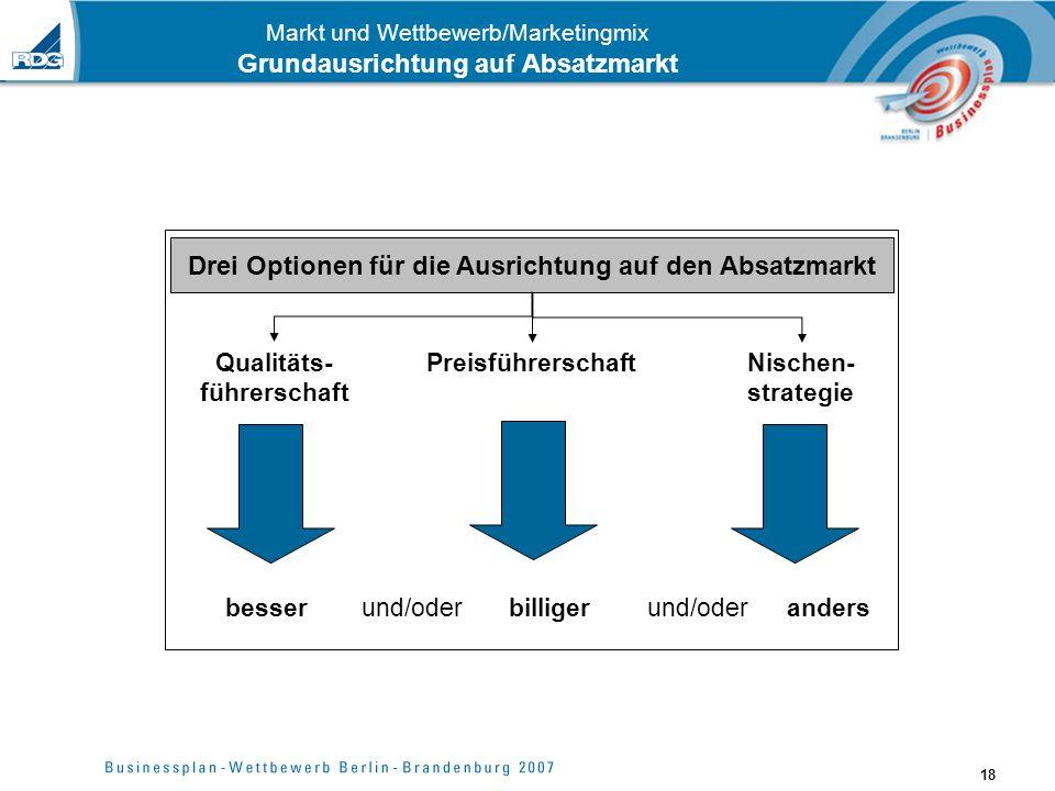 18 Markt und Wettbewerb/Marketingmix Grundausrichtung auf Absatzmarkt Qualitäts- führerschaft PreisführerschaftNischen- strategie besser und/oder bill