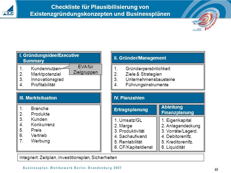 22 Checkliste für Plausibilisierung von Existenzgründungskonzepten und Businessplänen II. Gründer/Management 1.Gründerpersönlichkeit 2.Ziele & Strateg