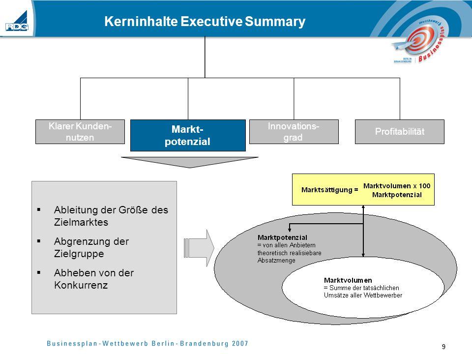 9 Kerninhalte Executive Summary Ableitung der Größe des Zielmarktes Abgrenzung der Zielgruppe Abheben von der Konkurrenz Klarer Kunden- nutzen Markt-