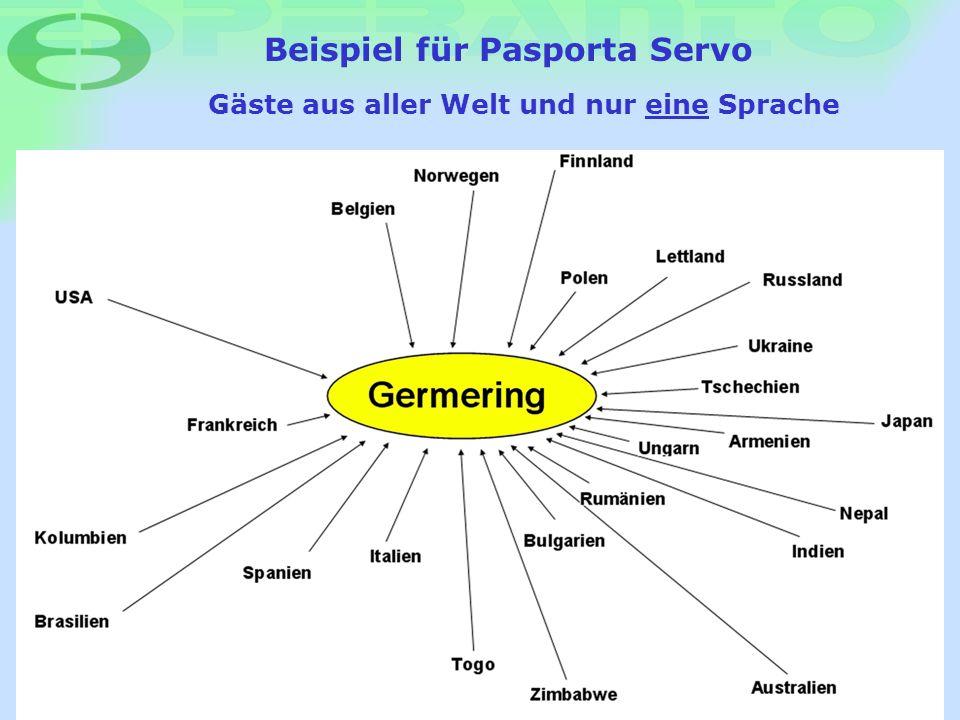 Gäste aus aller Welt und nur eine Sprache Beispiel für Pasporta Servo