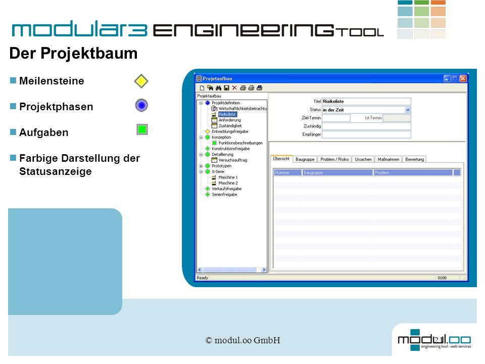 © modul.oo GmbH21 Meilensteine Projektphasen Aufgaben Farbige Darstellung der Statusanzeige Der Projektbaum
