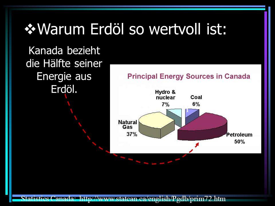 Click here Die von einem durchschnittlichen Kanadier verbrauchte Energie entspricht der Arbeitsleistung von 200 Männern, die täglich 24 Stunden für ihn arbeiten.