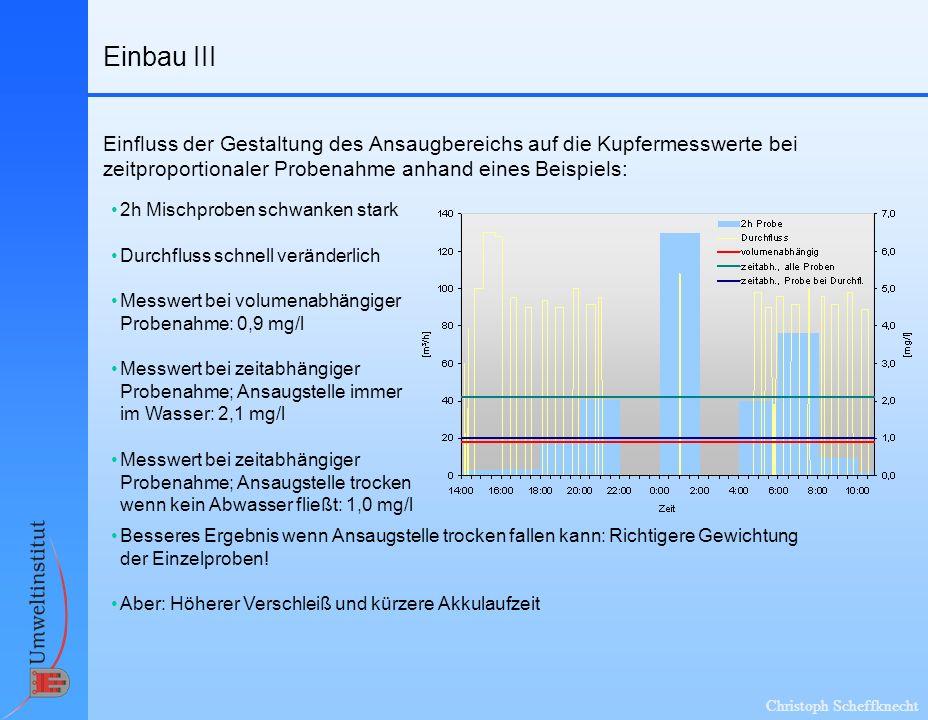 Christoph Scheffknecht Einbau III Einfluss der Gestaltung des Ansaugbereichs auf die Kupfermesswerte bei zeitproportionaler Probenahme anhand eines Be