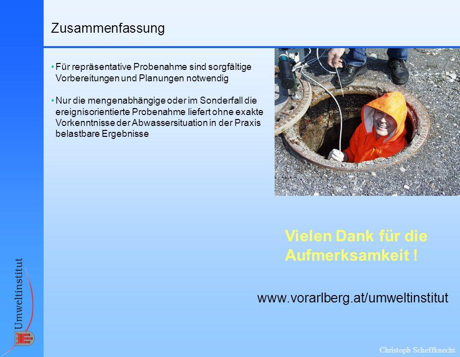 Christoph Scheffknecht Vielen Dank für die Aufmerksamkeit ! www.vorarlberg.at/umweltinstitut Zusammenfassung Für repräsentative Probenahme sind sorgfä