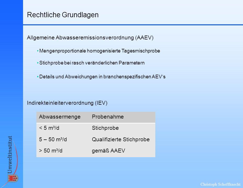 Christoph Scheffknecht Rechtliche Grundlagen Indirekteinleiterverordnung (IEV) Allgemeine Abwasseremissionsverordnung (AAEV) AbwassermengeProbenahme <