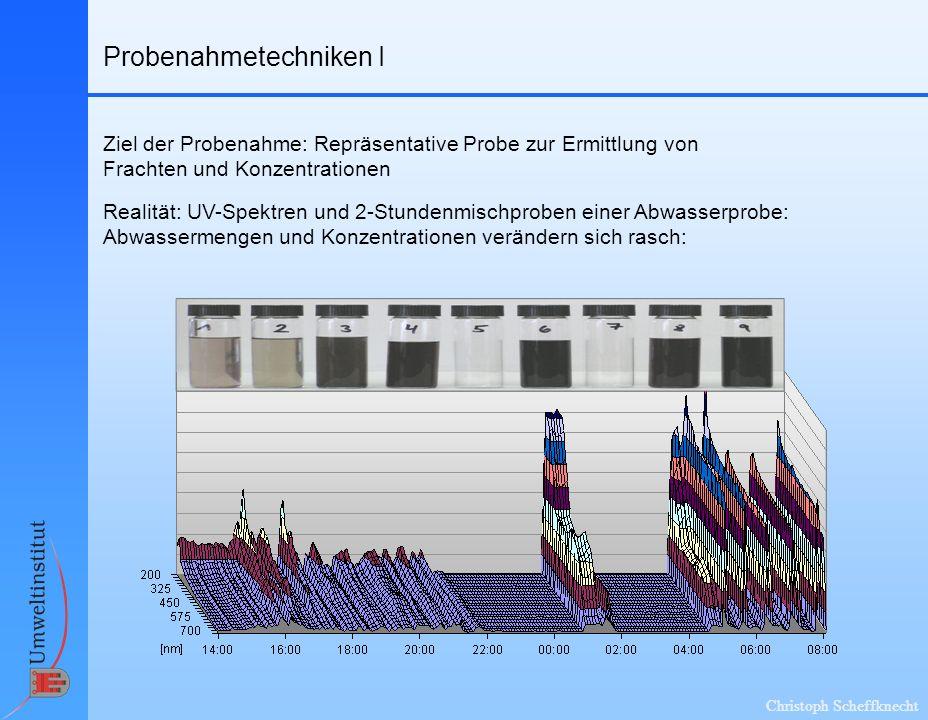 Christoph Scheffknecht Probenahmetechniken I Ziel der Probenahme: Repräsentative Probe zur Ermittlung von Frachten und Konzentrationen Realität: UV-Sp