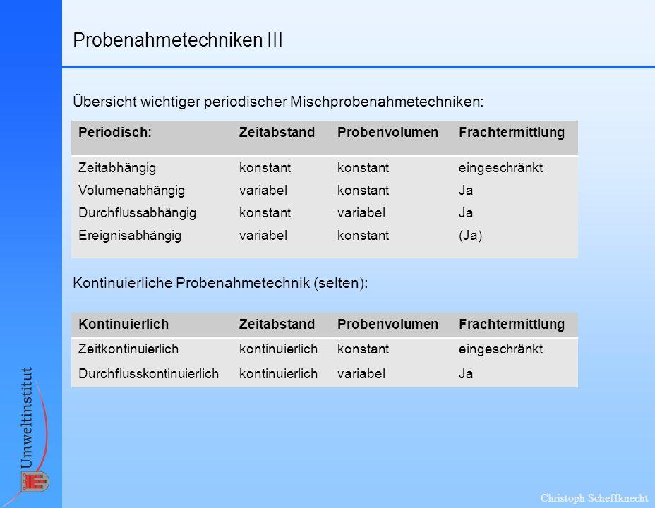 Christoph Scheffknecht Probenahmetechniken III Periodisch:ZeitabstandProbenvolumenFrachtermittlung Zeitabhängigkonstant eingeschränkt Volumenabhängigv