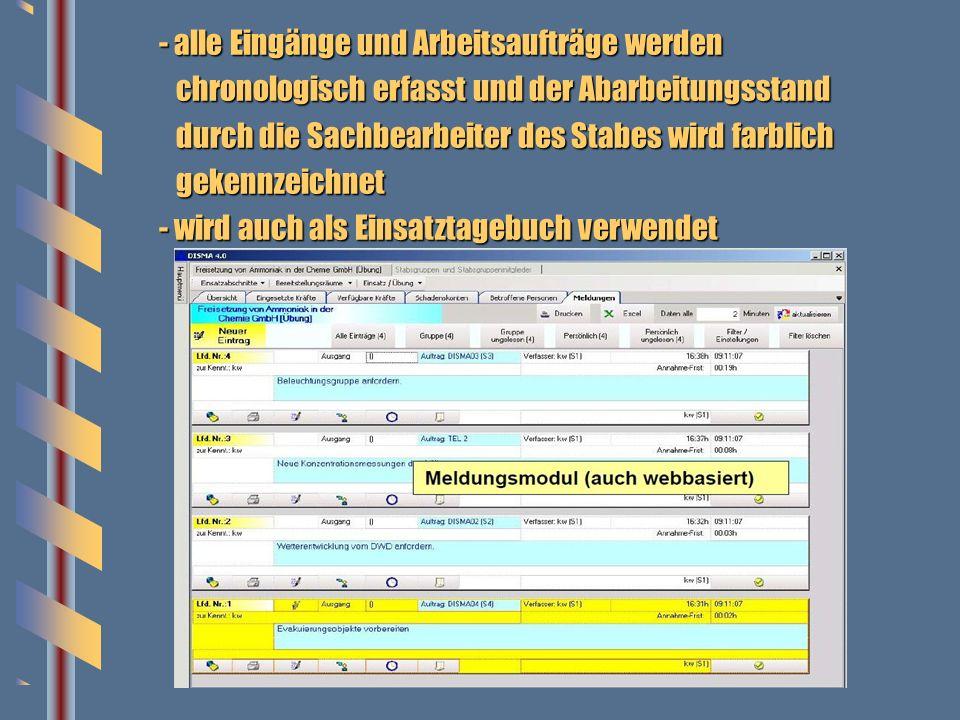 - alle Eingänge und Arbeitsaufträge werden chronologisch erfasst und der Abarbeitungsstand chronologisch erfasst und der Abarbeitungsstand durch die S