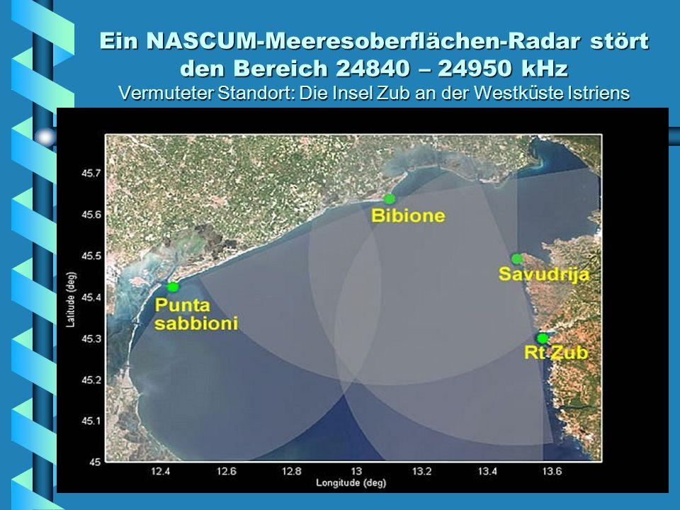 Ein NASCUM-Meeresoberflächen-Radar stört den Bereich 24840 – 24950 kHz Vermuteter Standort: Die Insel Zub an der Westküste Istriens