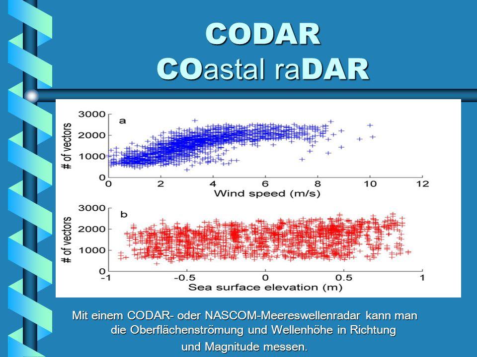 CODAR CO astal ra DAR Mit einem CODAR- oder NASCOM-Meereswellenradar kann man die Oberflächenströmung und Wellenhöhe in Richtung und Magnitude messen.