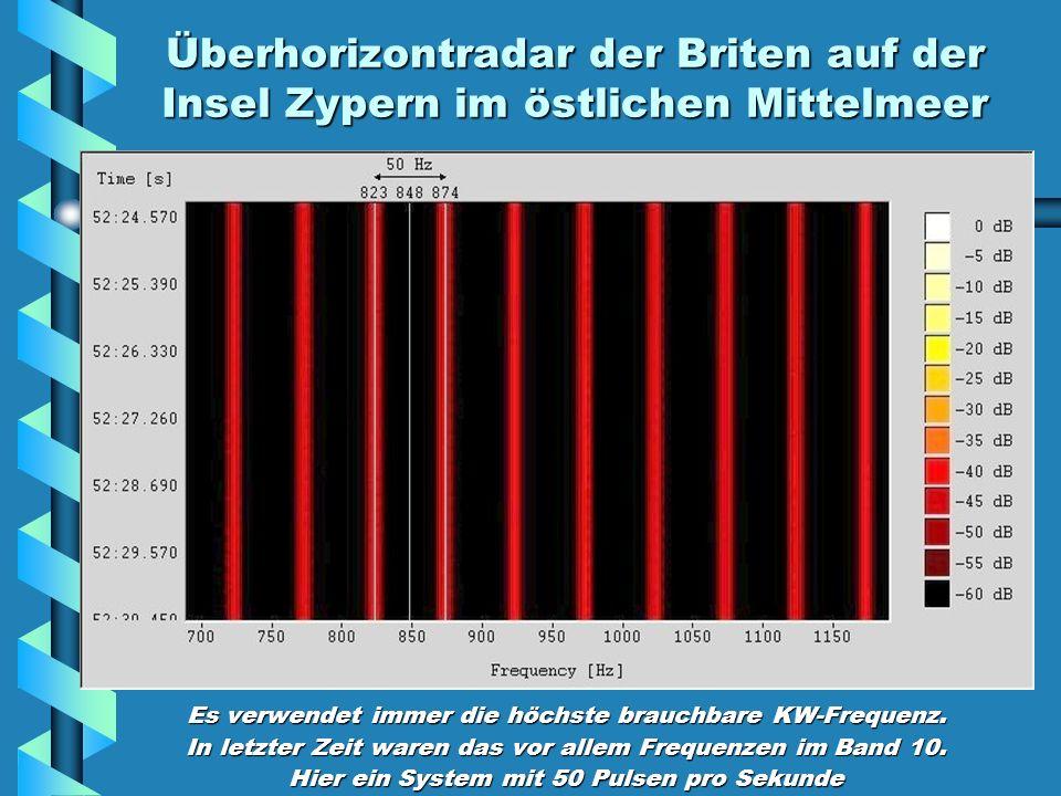 Überhorizontradar der Briten auf der Insel Zypern im östlichen Mittelmeer Es verwendet immer die höchste brauchbare KW-Frequenz.