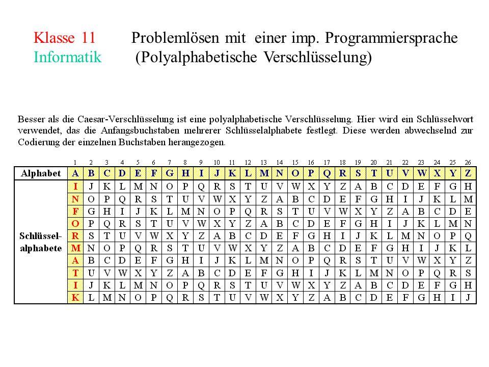 Klasse 11Problemlösen mit einer imp. Programmiersprache Informatik (Polyalphabetische Verschlüsselung)