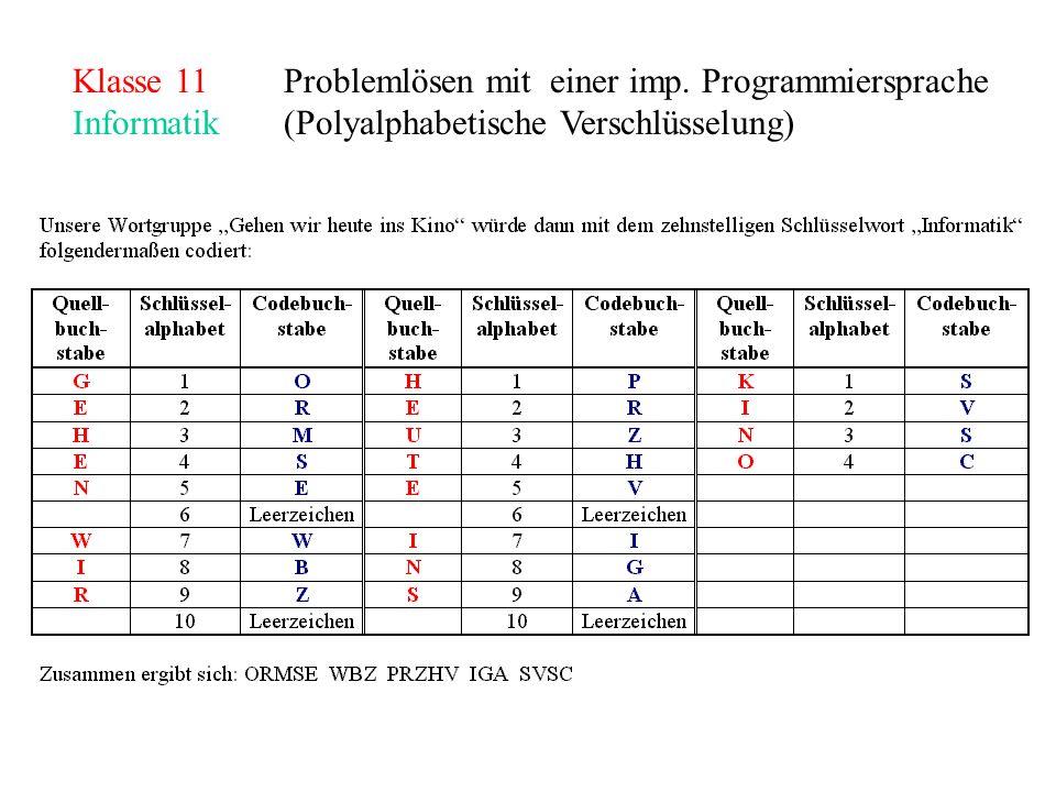 Klasse 11Problemlösen mit einer imp. Programmiersprache Informatik(Polyalphabetische Verschlüsselung)