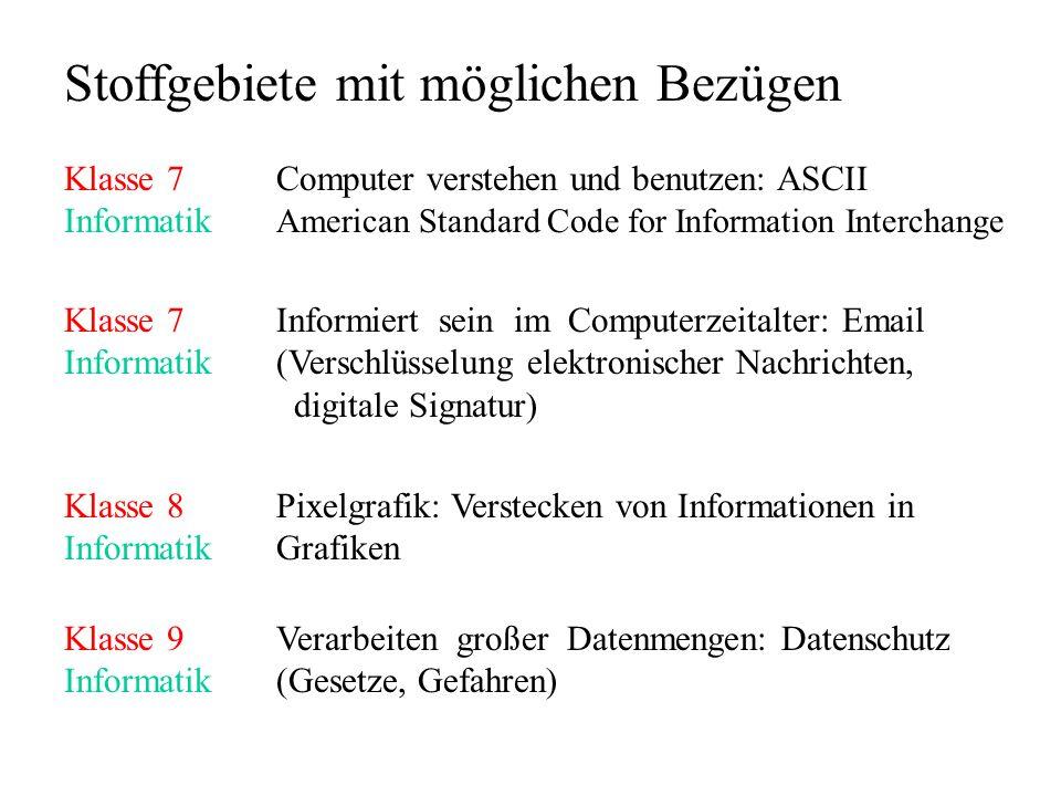 Stoffgebiete mit möglichen Bezügen Klasse 7Computer verstehen und benutzen: ASCII Informatik American Standard Code for Information Interchange Klasse