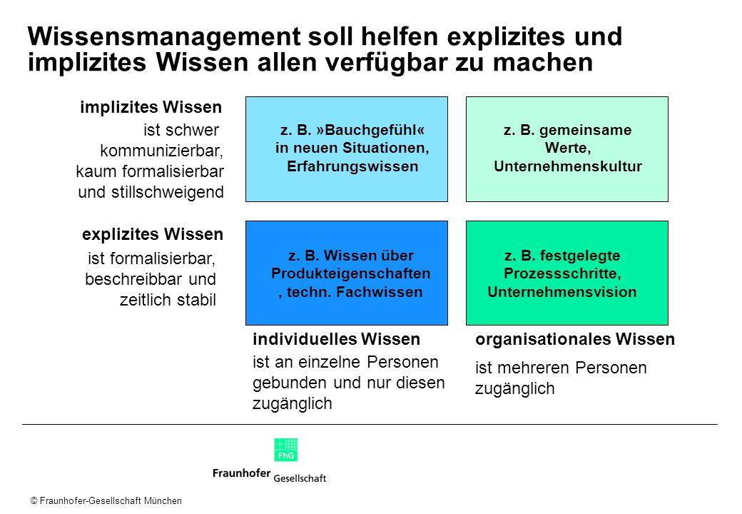 © Fraunhofer-Gesellschaft München Wissensmanagement soll helfen explizites und implizites Wissen allen verfügbar zu machen implizites Wissen explizite